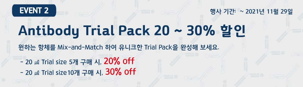 Antibody Trial Pack